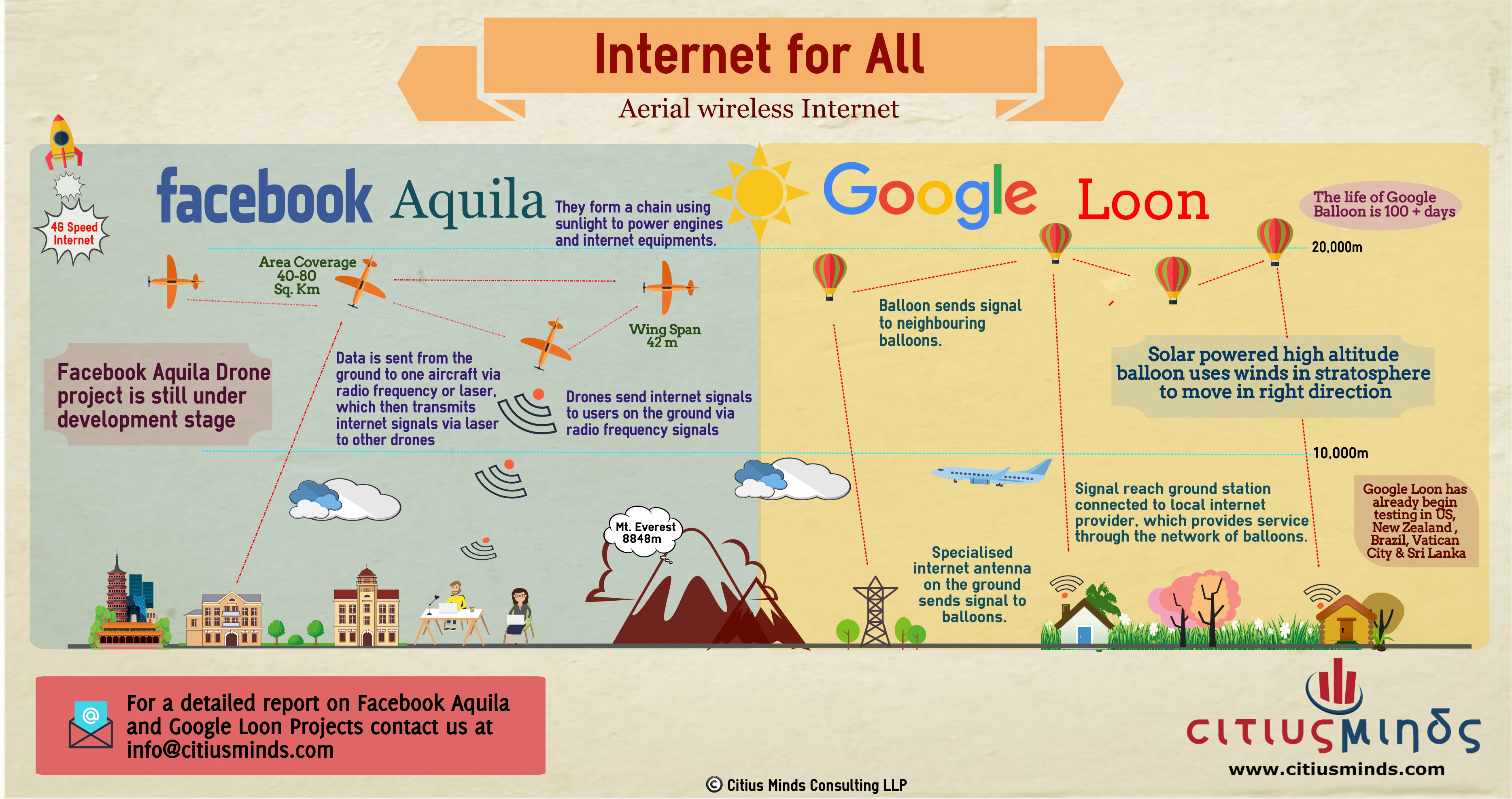 Internet for All infographic