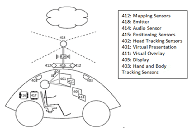 aa5ff75bf4f5 Uber envisions Virtual Reality in Autonomous Vehicles – Citius Minds ...